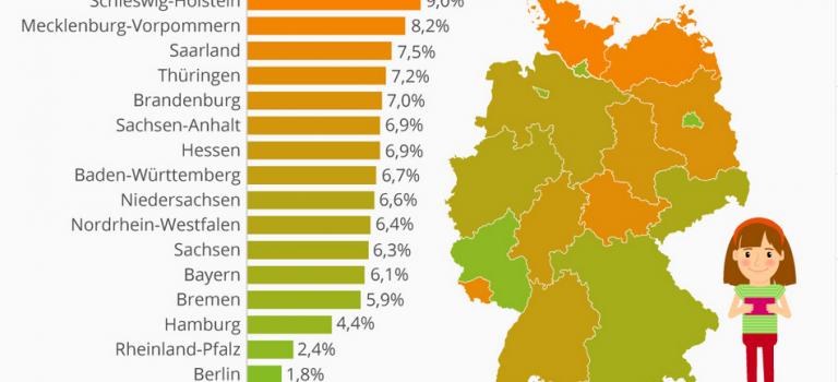 Kitagebühren in den Bundesländern sind ungleich